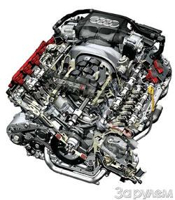 Двигатель Ауди-S6