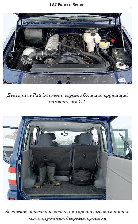 Тест-драйв Great Wall Hover, UAZ Patriot