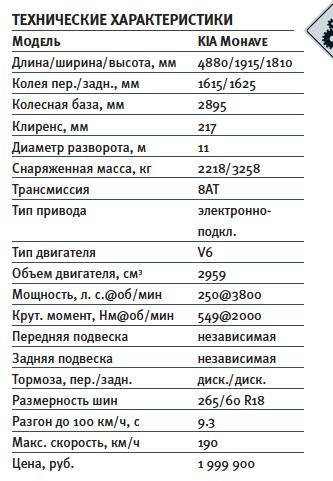 Тест-драйв KIA Mohave