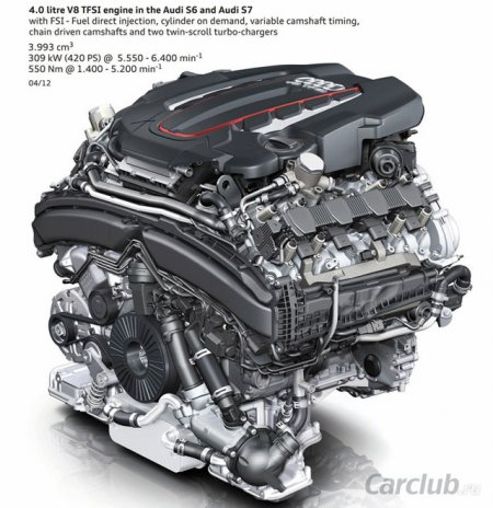 Тест-драйв Audi S6, Audi S7