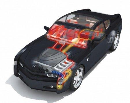 Об автомобильном кондиционере и бактериях